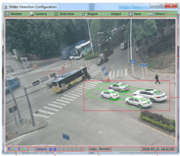 Video Vehicle Detection:
