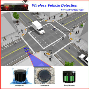 Intelligent Adaptive Traffic Signaling Control System with WVD